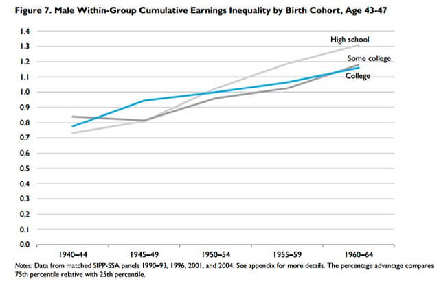 male-cumulative-earnings2